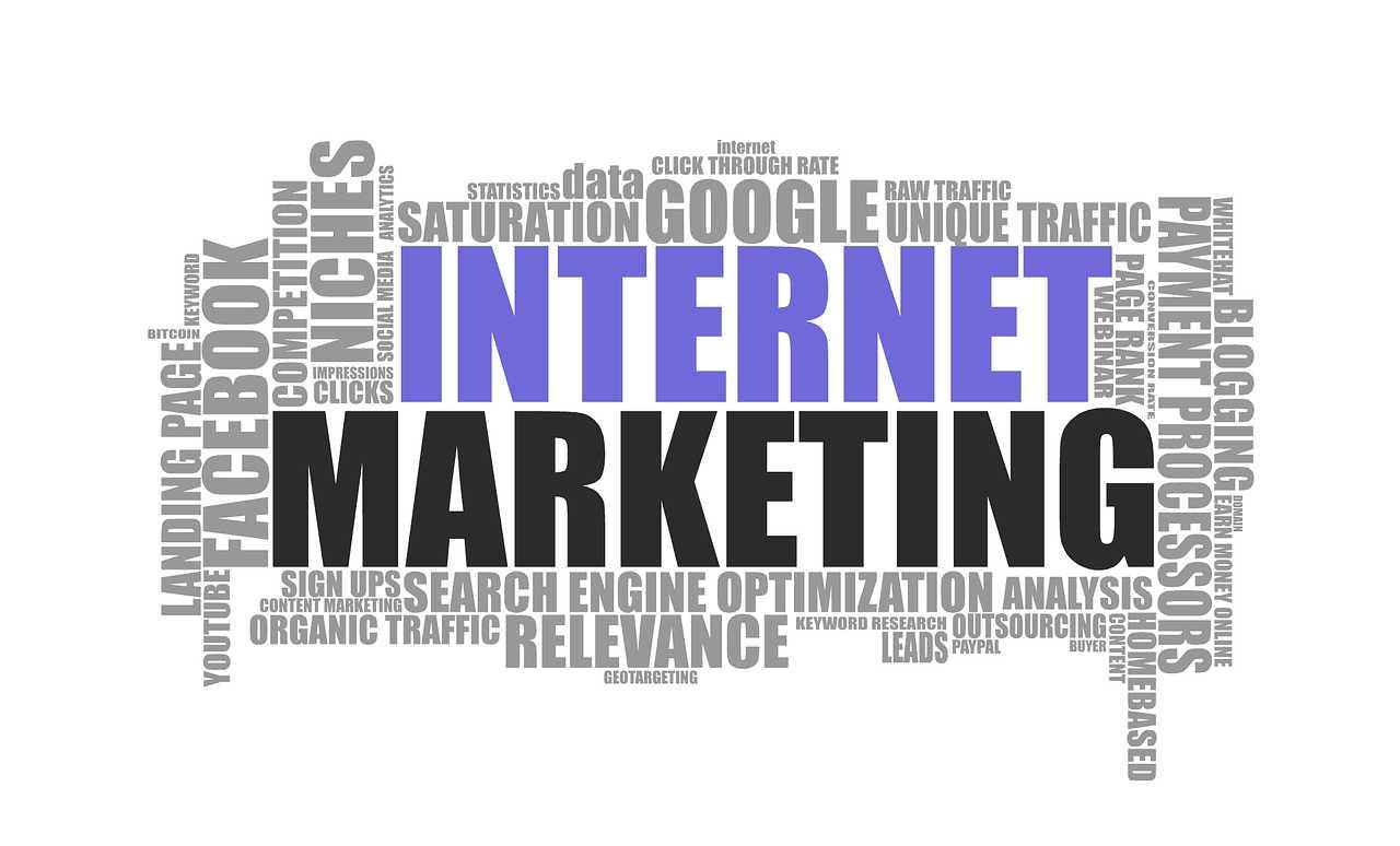 Best Marketing Practices on Quora